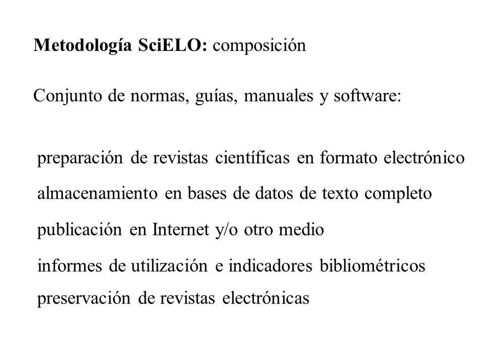 Metodología SciELO: composición