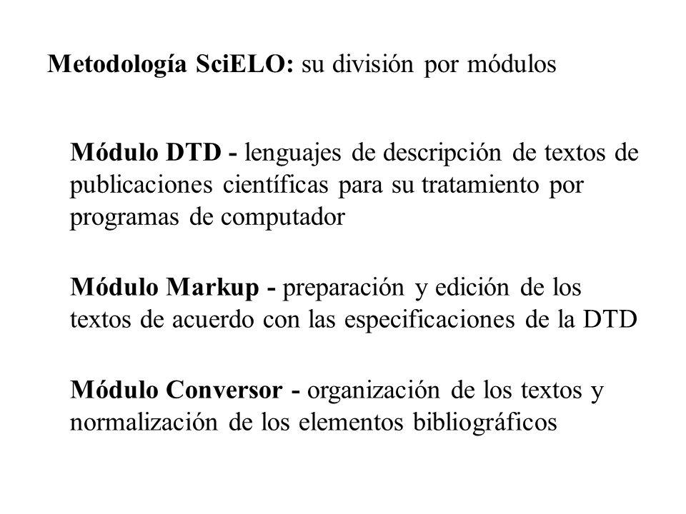 Metodología SciELO: su división por módulos