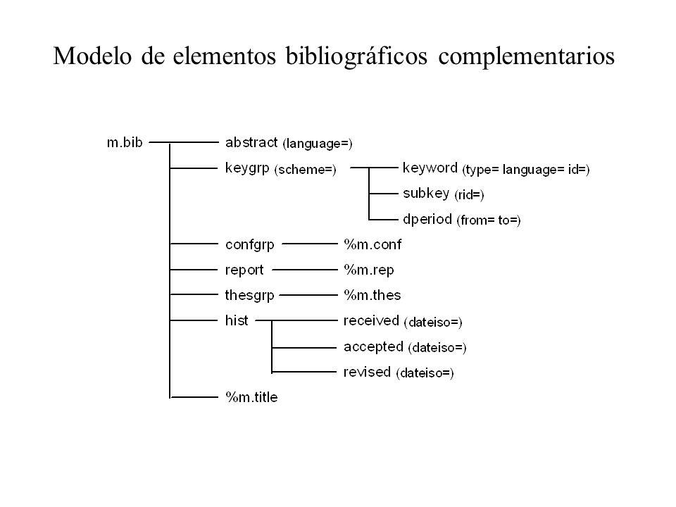 Modelo de elementos bibliográficos complementarios