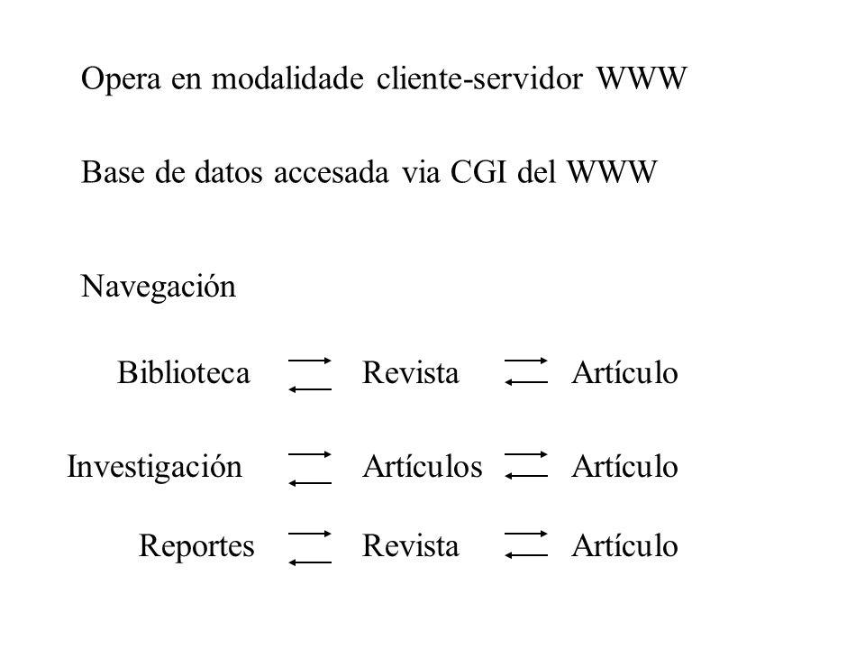 Opera en modalidade cliente-servidor WWW