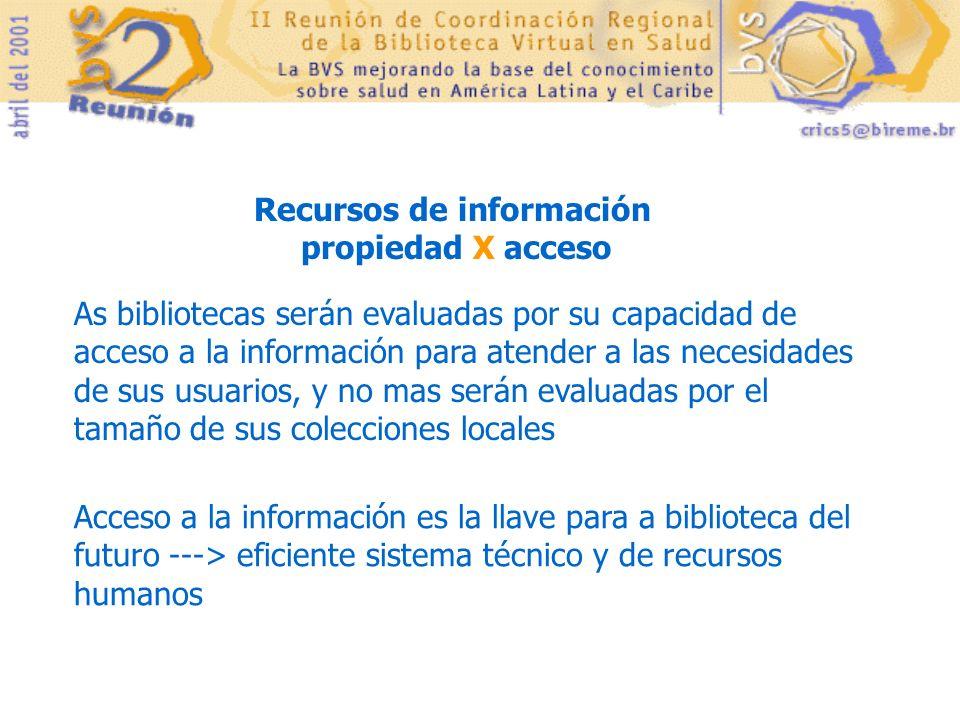 Recursos de información propiedad X acceso