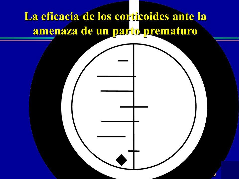 La eficacia de los corticoides ante la amenaza de un parto prematuro