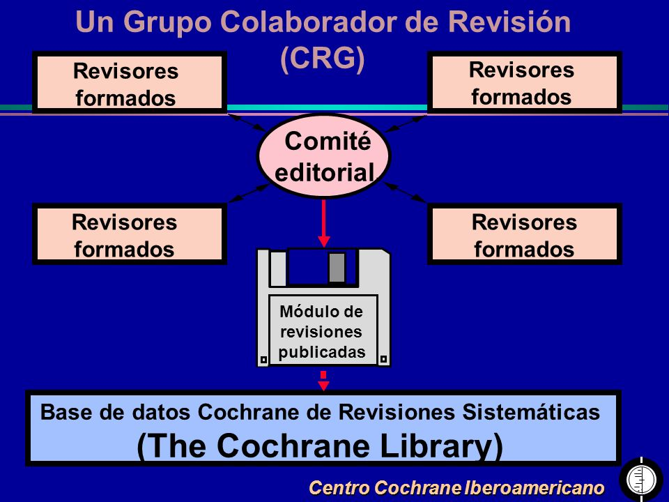 (The Cochrane Library)