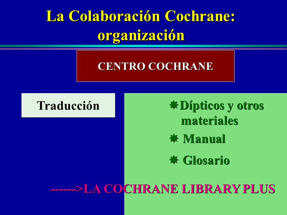 La Colaboración Cochrane: