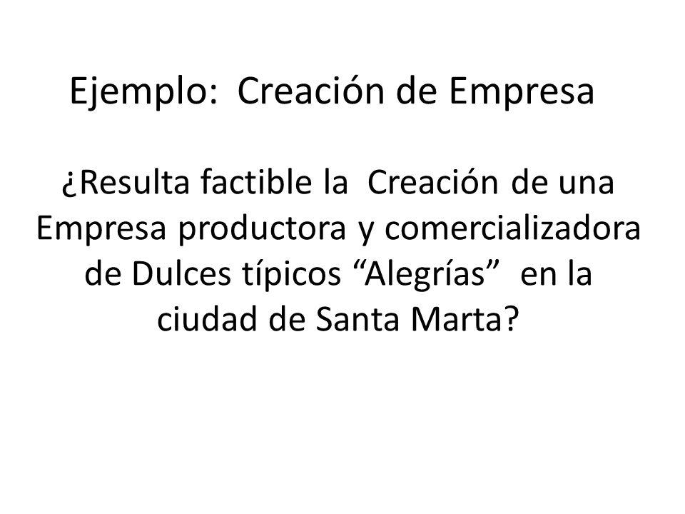 Ejemplo: Creación de Empresa
