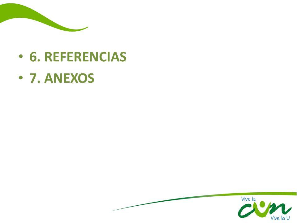 6. REFERENCIAS 7. ANEXOS