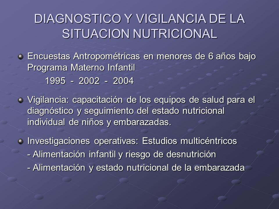 DIAGNOSTICO Y VIGILANCIA DE LA SITUACION NUTRICIONAL