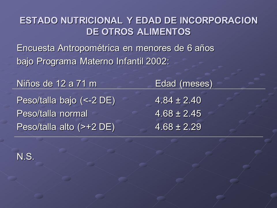 ESTADO NUTRICIONAL Y EDAD DE INCORPORACION DE OTROS ALIMENTOS