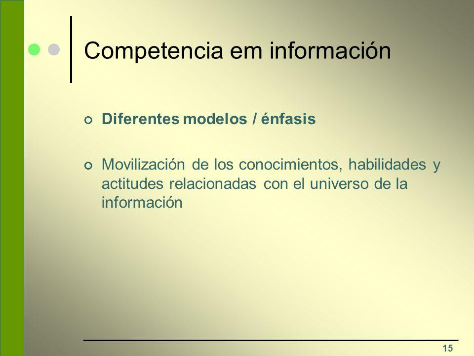 Competencia em información