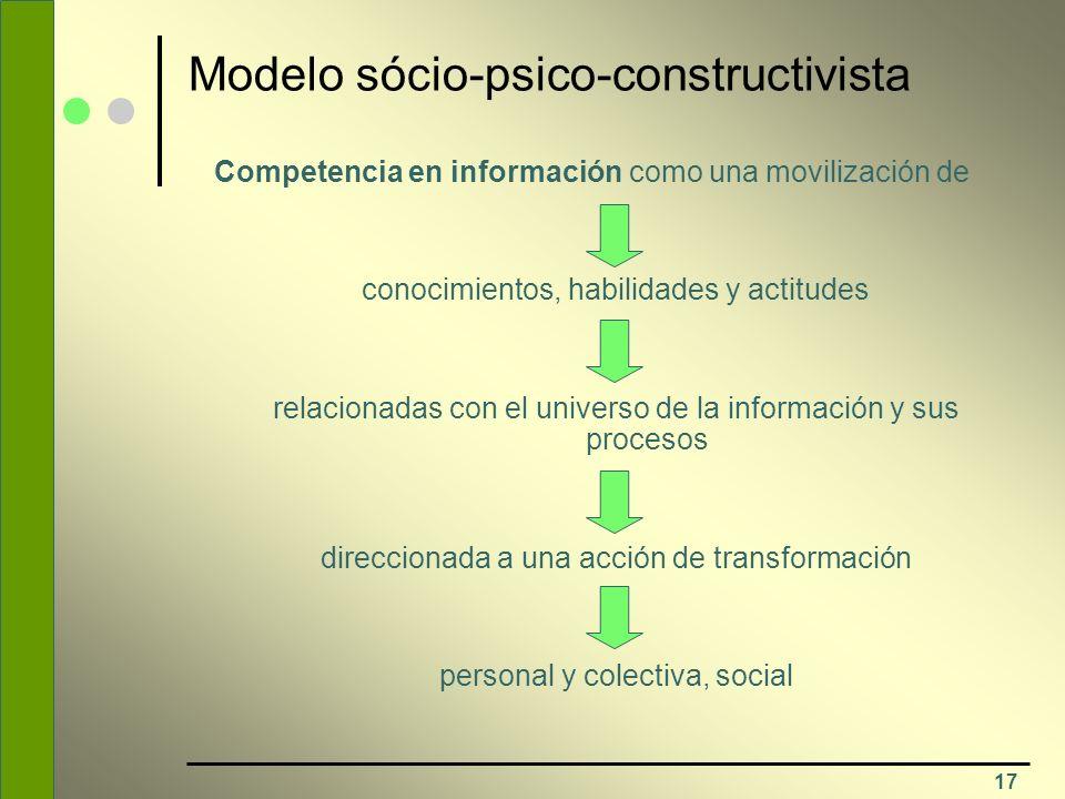 Modelo sócio-psico-constructivista