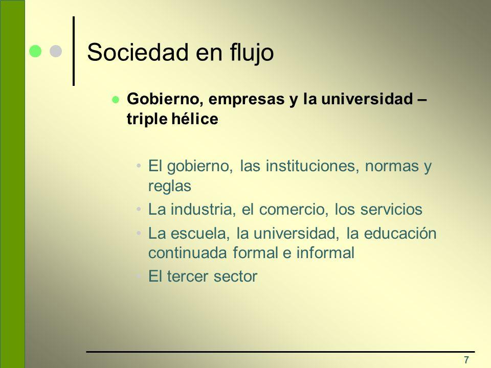 Sociedad en flujo Gobierno, empresas y la universidad – triple hélice