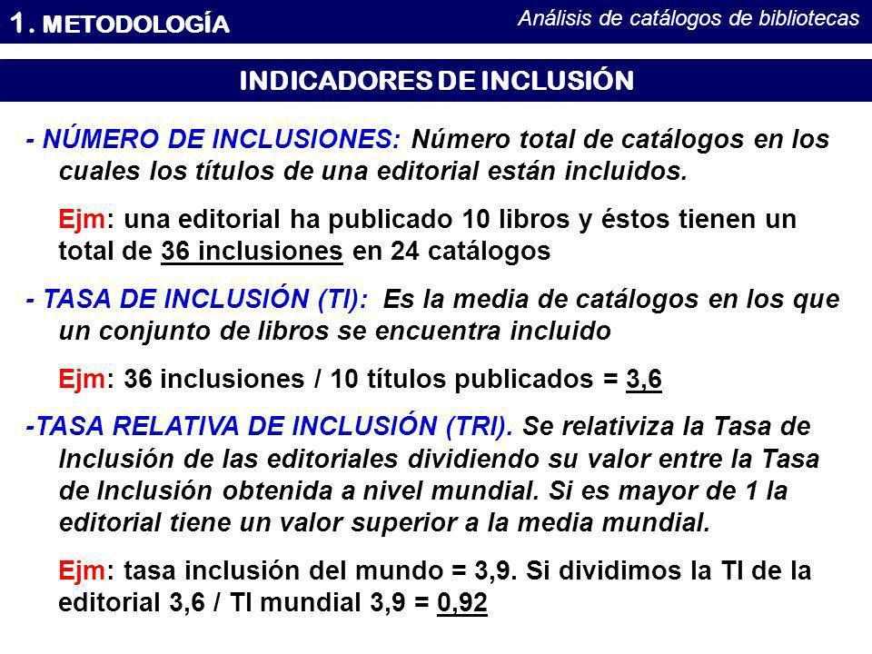INDICADORES DE INCLUSIÓN