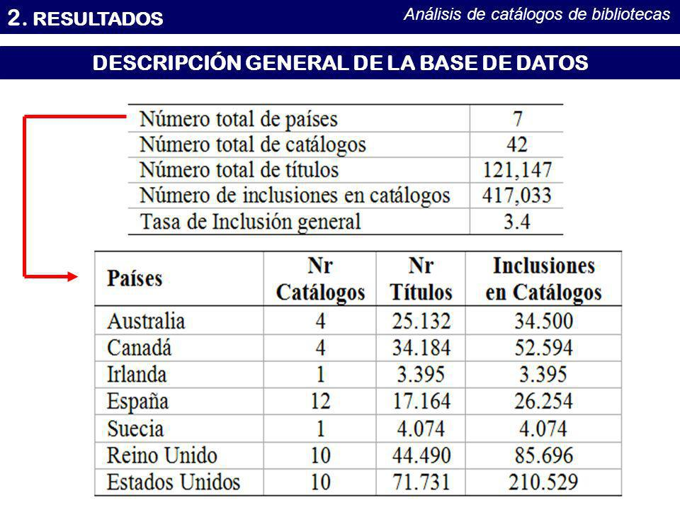 DESCRIPCIÓN GENERAL DE LA BASE DE DATOS