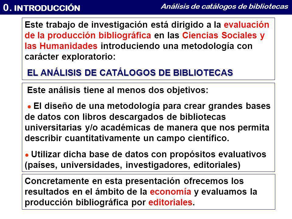 0. INTRODUCCIÓN Análisis de catálogos de bibliotecas.