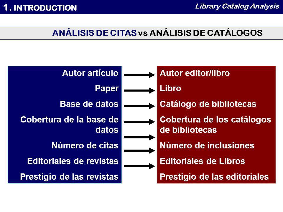 ANÁLISIS DE CITAS vs ANÁLISIS DE CATÁLOGOS