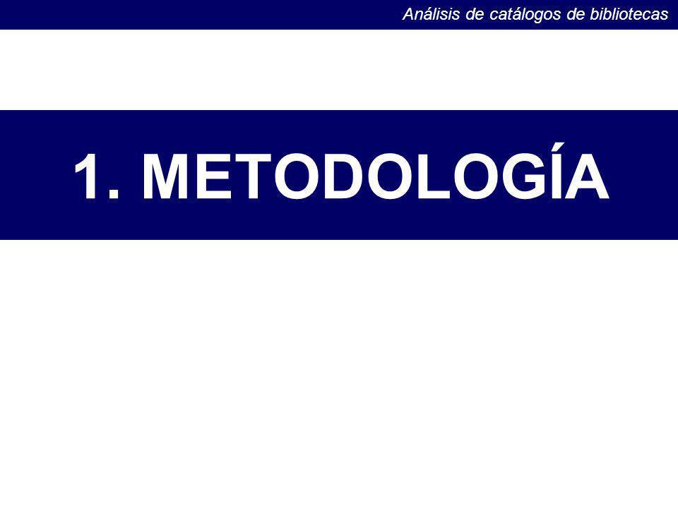 Análisis de catálogos de bibliotecas
