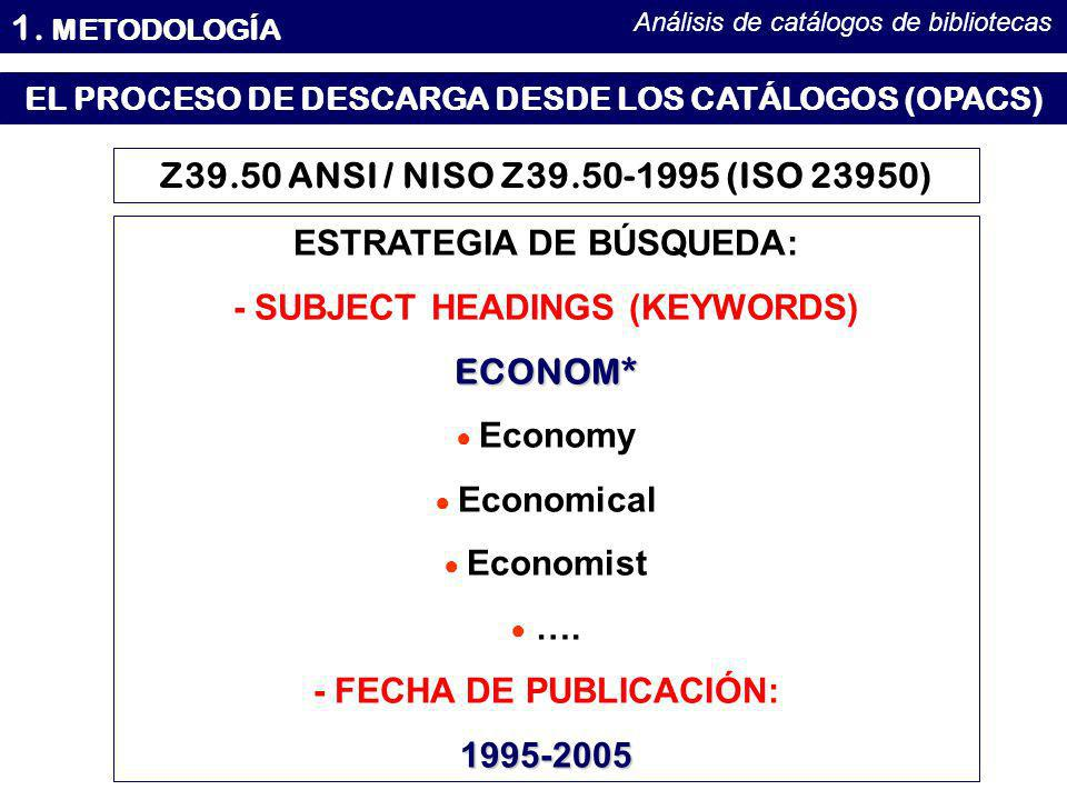 ESTRATEGIA DE BÚSQUEDA: - SUBJECT HEADINGS (KEYWORDS) ECONOM*