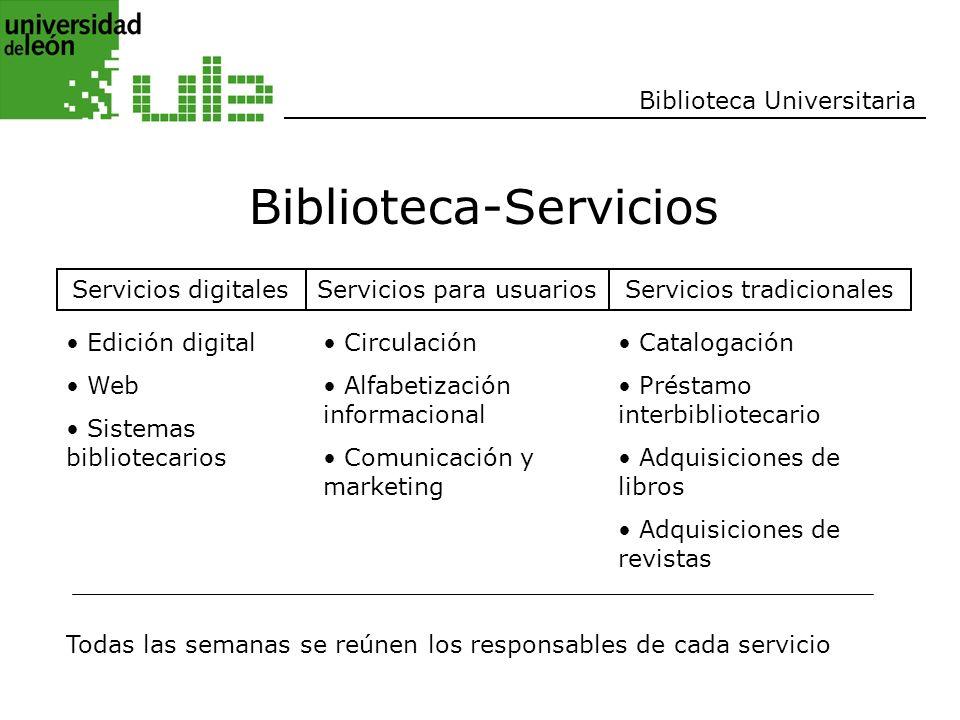 Biblioteca-Servicios