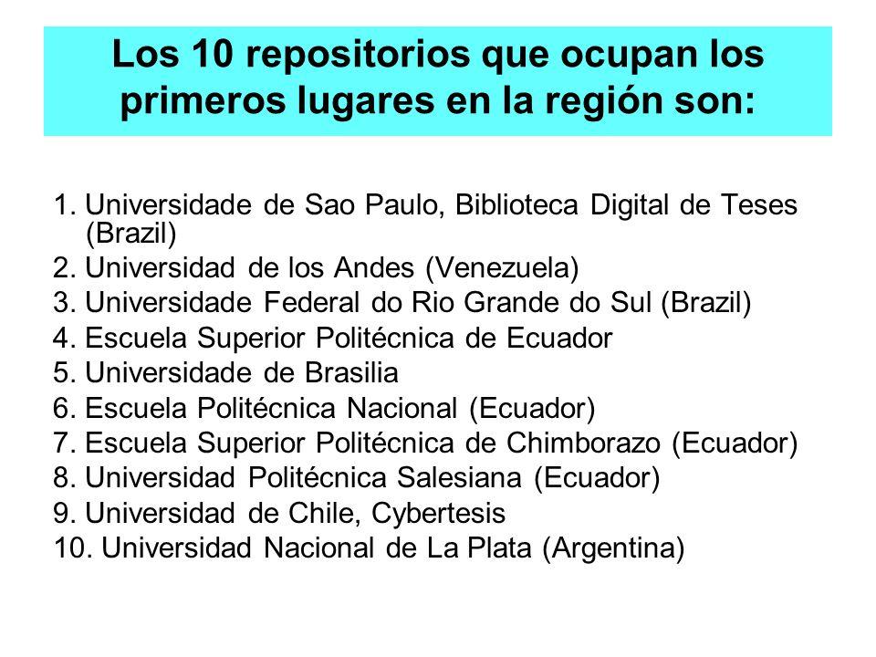 Los 10 repositorios que ocupan los primeros lugares en la región son: