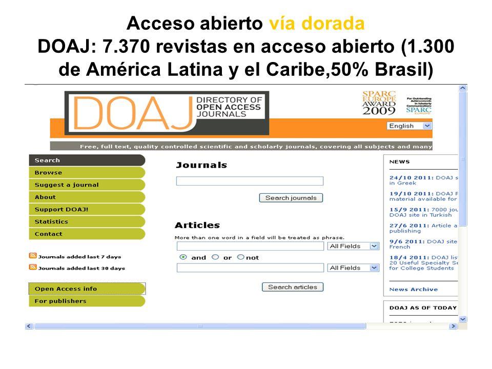 Acceso abierto vía dorada DOAJ: 7. 370 revistas en acceso abierto (1