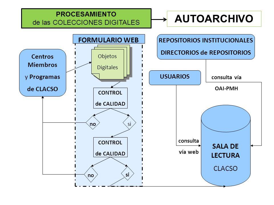 REPOSITORIOS INSTITUCIONALES DIRECTORIOS de REPOSITORIOS