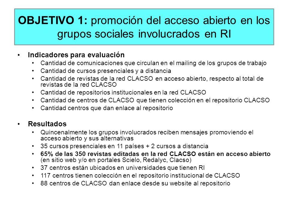 OBJETIVO 1: promoción del acceso abierto en los grupos sociales involucrados en RI