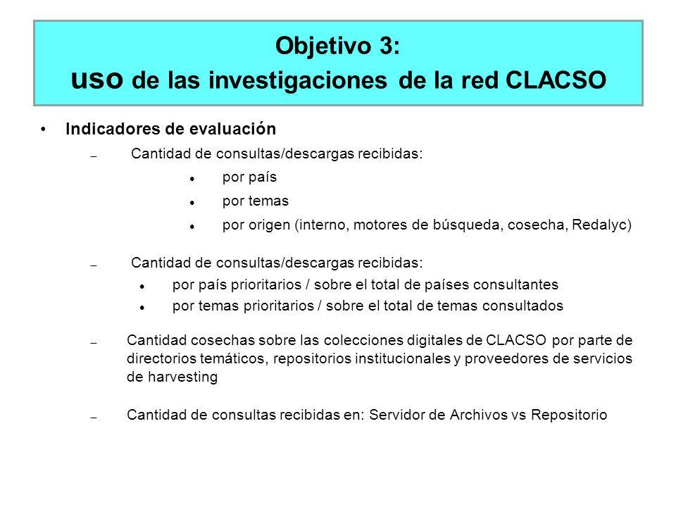 Objetivo 3: uso de las investigaciones de la red CLACSO