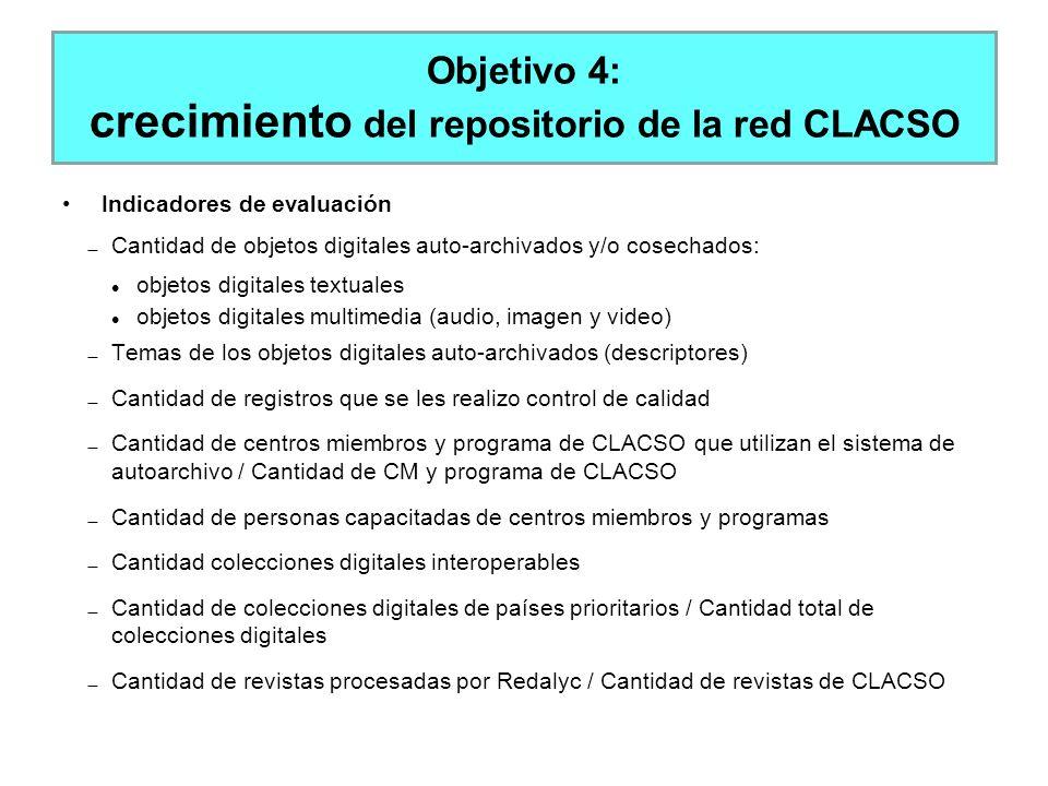 Objetivo 4: crecimiento del repositorio de la red CLACSO