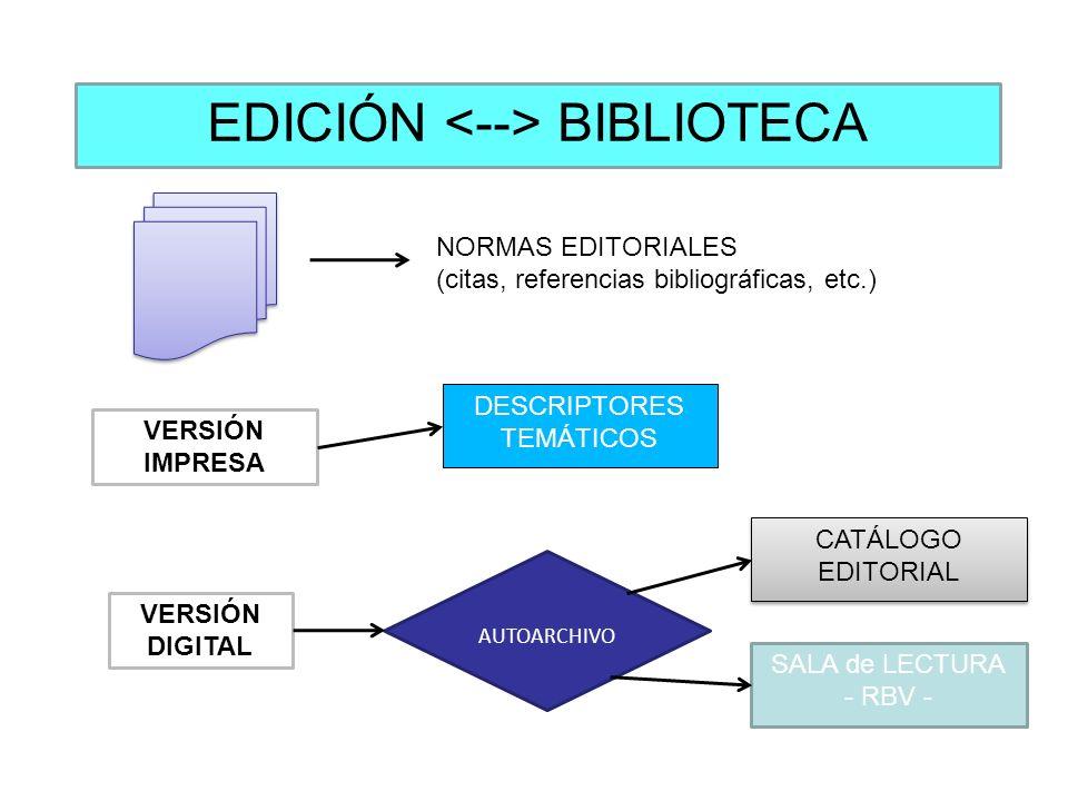 EDICIÓN <--> BIBLIOTECA
