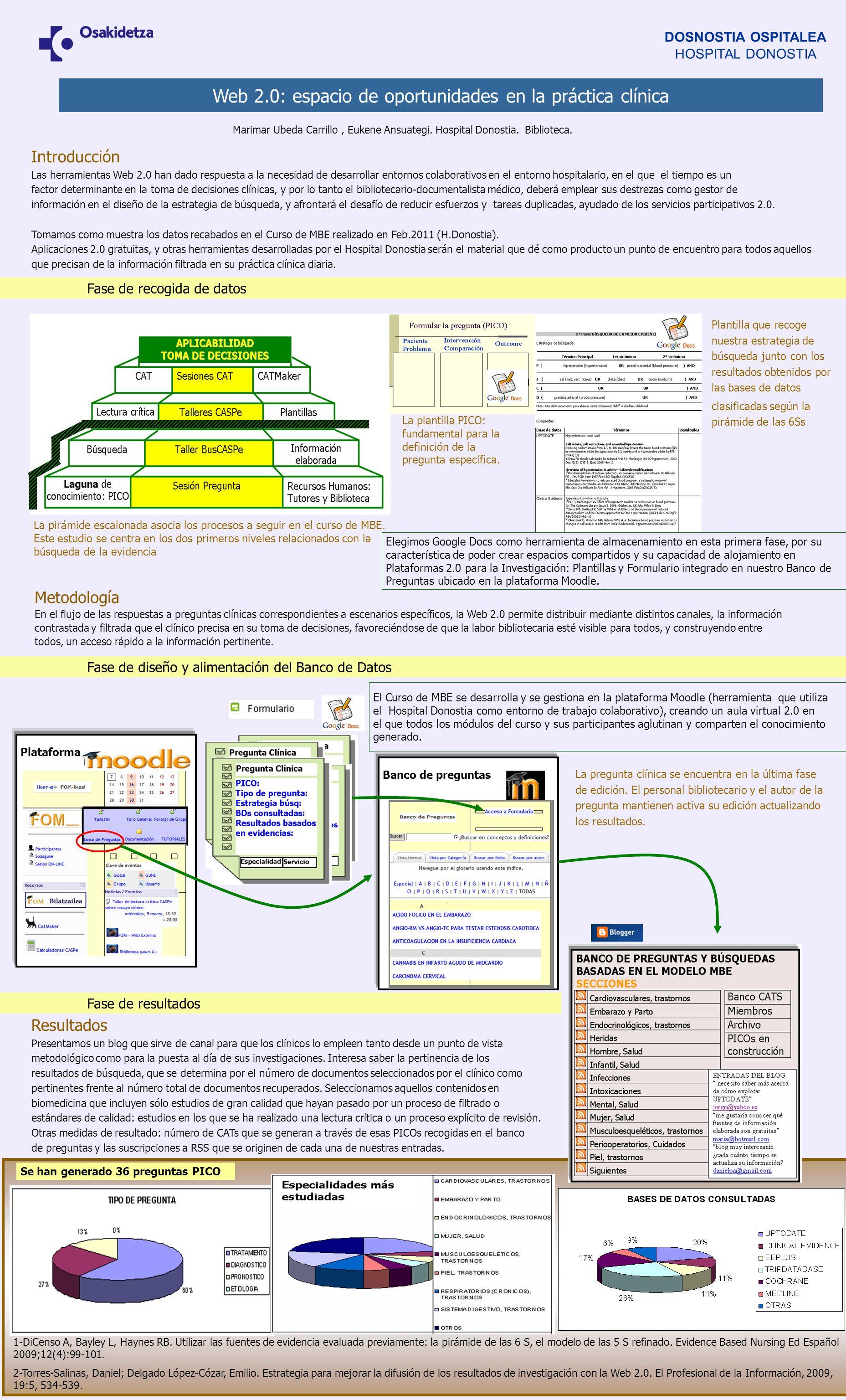 Web 2.0: espacio de oportunidades en la práctica clínica