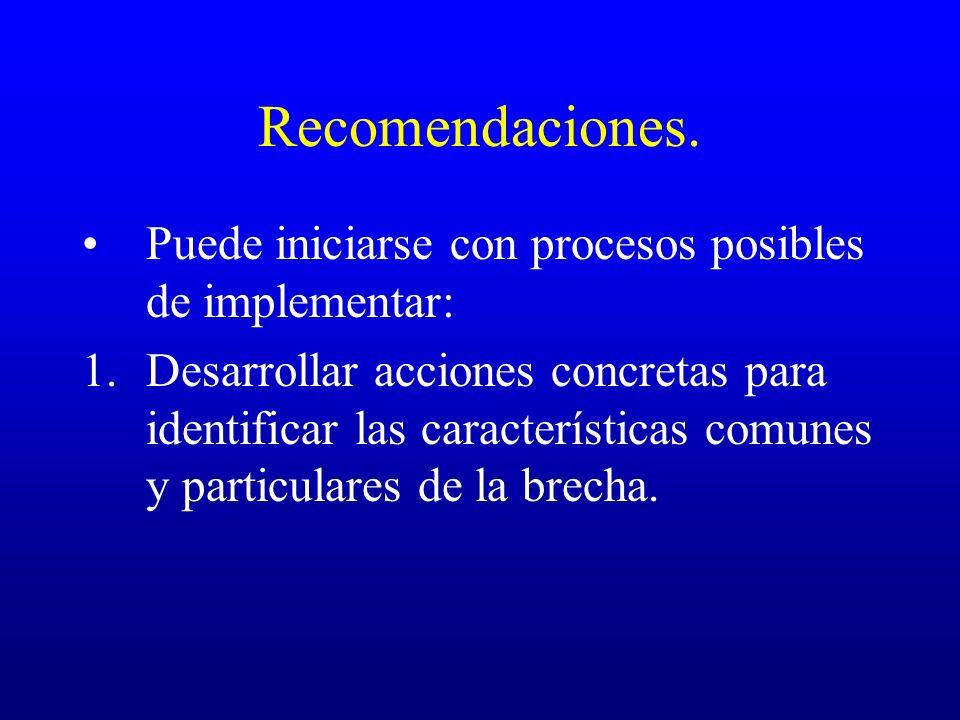 Recomendaciones. Puede iniciarse con procesos posibles de implementar: