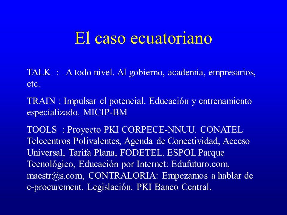 El caso ecuatoriano TALK : A todo nivel. Al gobierno, academia, empresarios, etc.