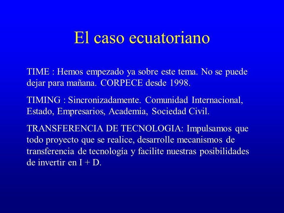 El caso ecuatoriano TIME : Hemos empezado ya sobre este tema. No se puede dejar para mañana. CORPECE desde 1998.