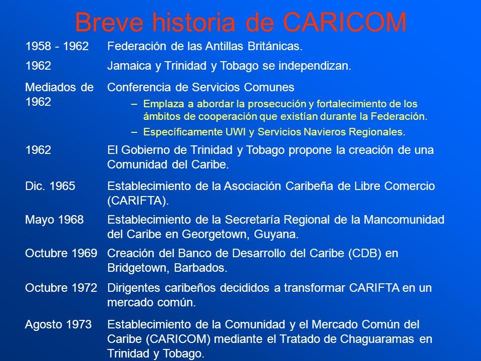 Breve historia de CARICOM