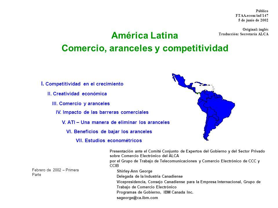 Comercio, aranceles y competitividad
