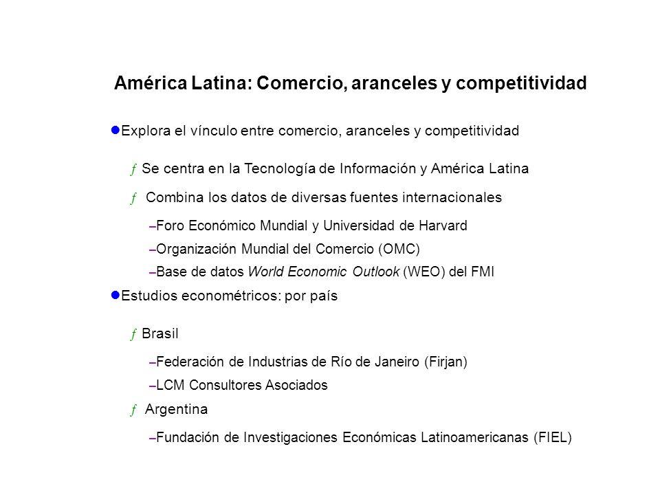 América Latina: Comercio, aranceles y competitividad