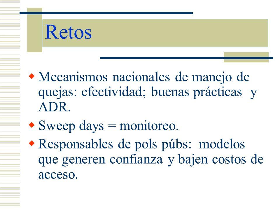 Retos Mecanismos nacionales de manejo de quejas: efectividad; buenas prácticas y ADR. Sweep days = monitoreo.