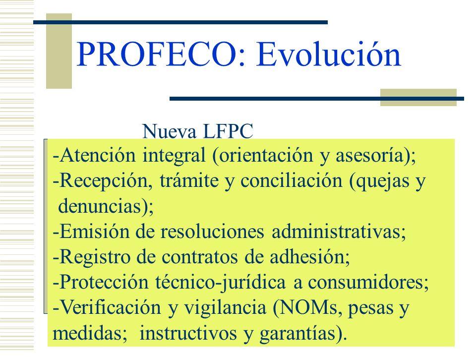 PROFECO: Evolución Atención integral (orientación y asesoría);