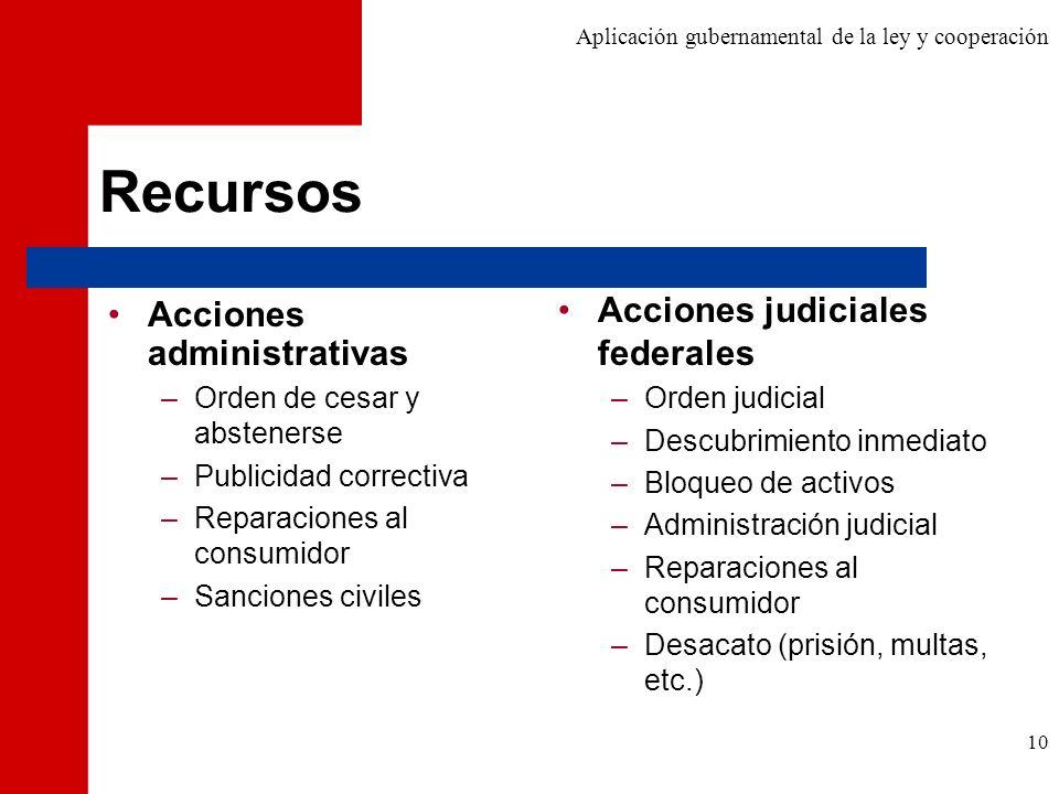 Recursos Acciones judiciales federales Acciones administrativas
