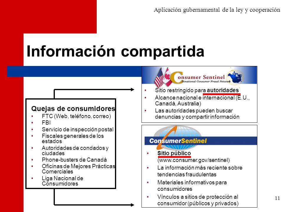 Información compartida
