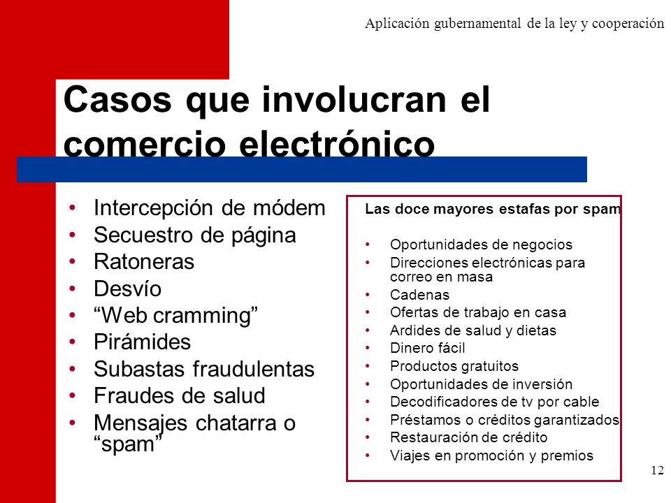 Casos que involucran el comercio electrónico