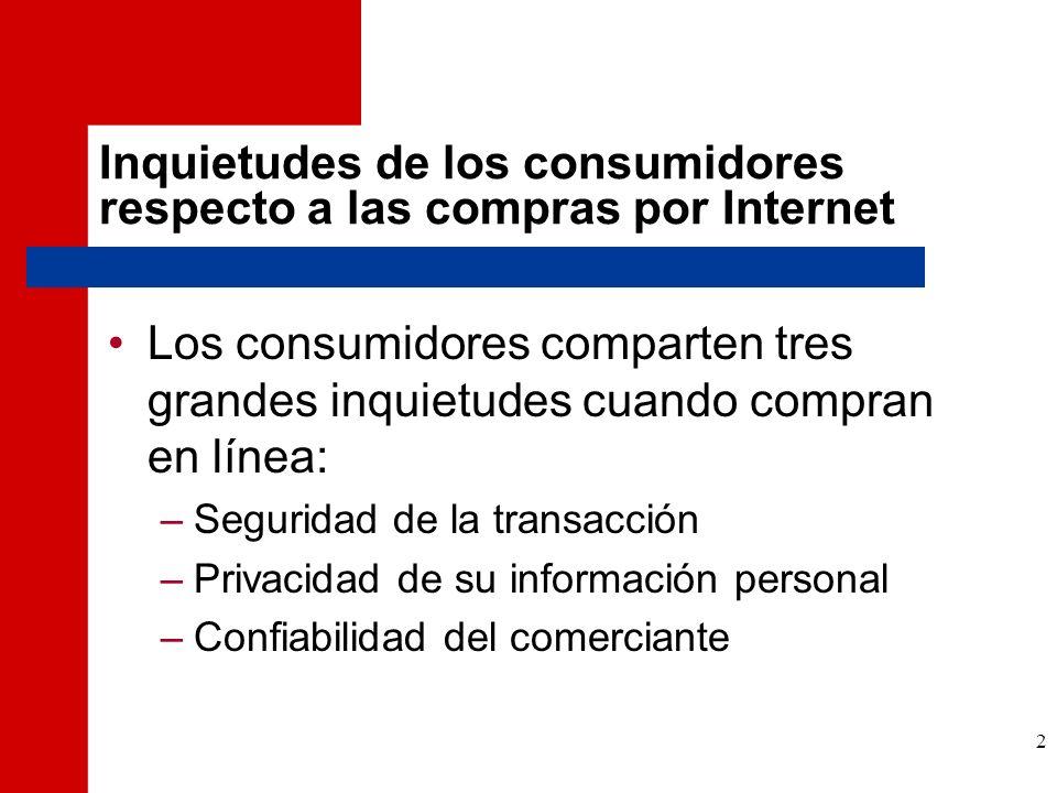 Inquietudes de los consumidores respecto a las compras por Internet