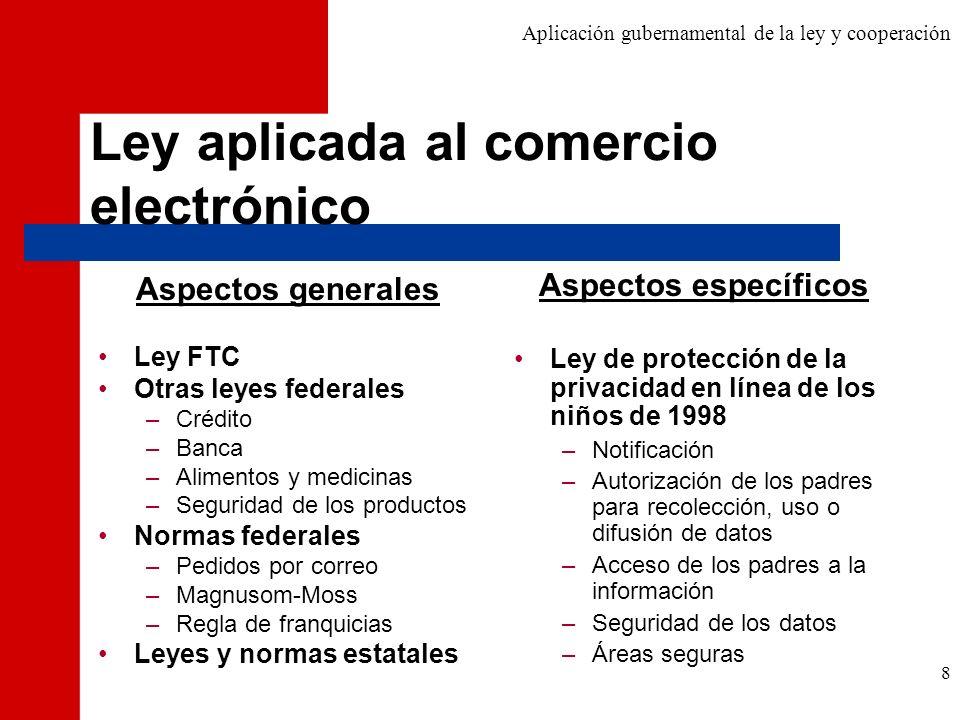 Ley aplicada al comercio electrónico