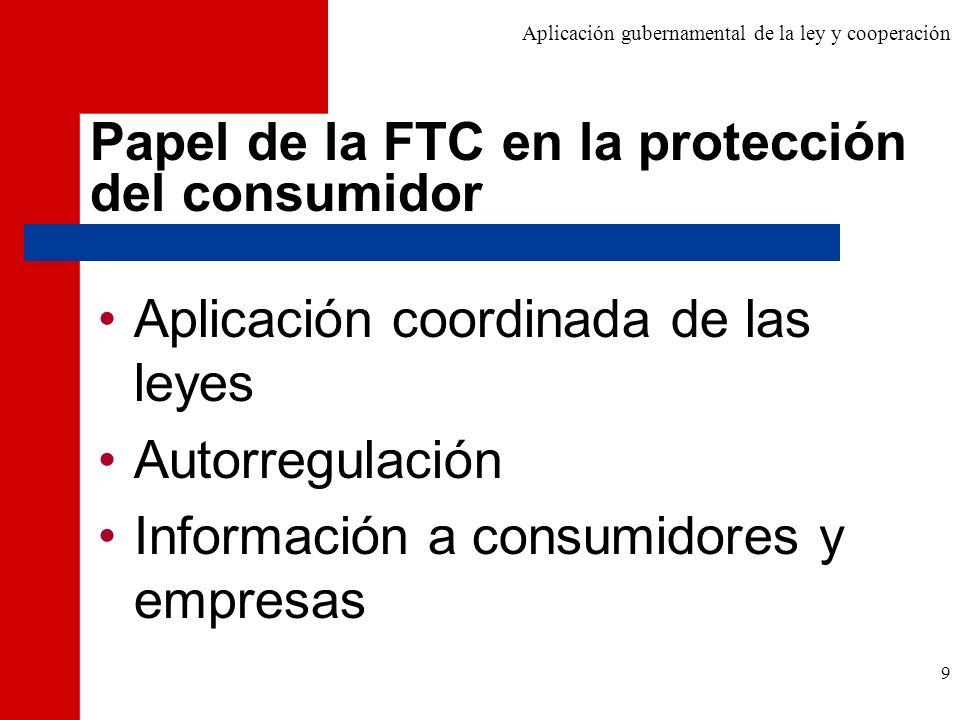 Papel de la FTC en la protección del consumidor