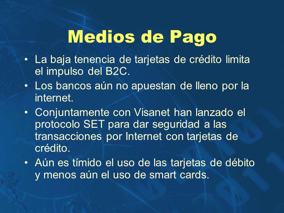 Medios de Pago La baja tenencia de tarjetas de crédito limita el impulso del B2C. Los bancos aún no apuestan de lleno por la internet.