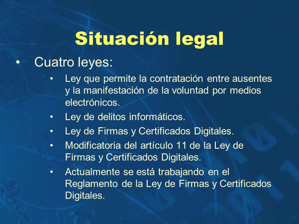 Situación legal Cuatro leyes: