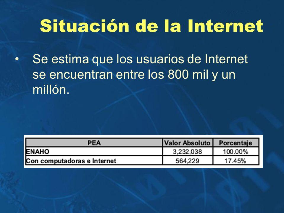 Situación de la Internet