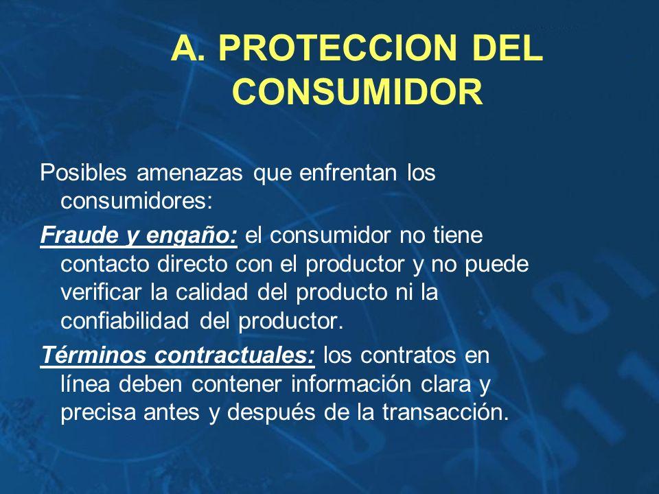 A. PROTECCION DEL CONSUMIDOR