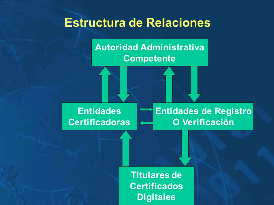 Autoridad Administrativa