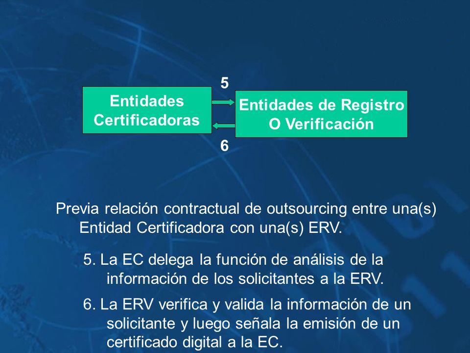 5 Entidades. Certificadoras. Entidades de Registro. O Verificación. 6.